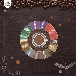 تعرف على تفاصيل القهوة اليمنية ومذاقها!